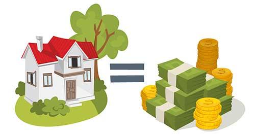 Home Equity Term Loan